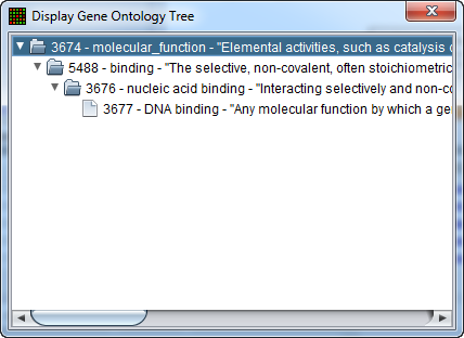 CNKB Gene Ontology Tree.png