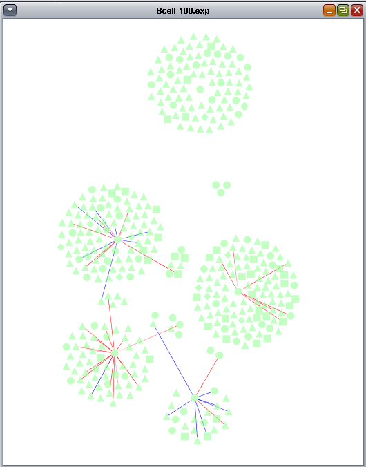 Cytoscape correlation redrawn network displayed log v2.2.png