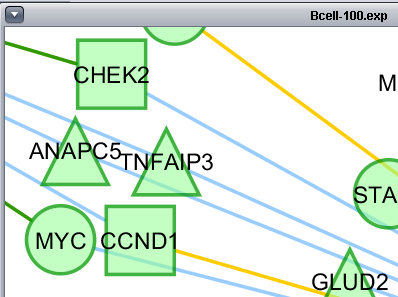 Cytoscape right click options restore network v2.2.png