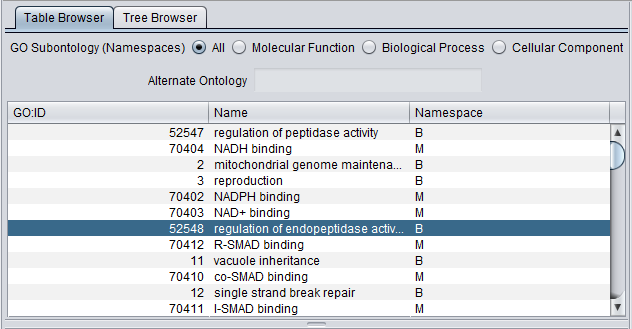 GeneOntology Viewer Table browser.png