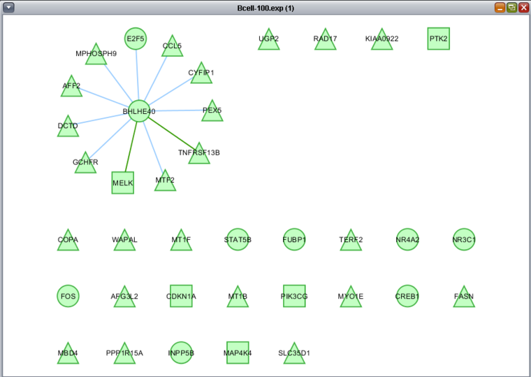 Cytoscape t-test display subnetwork sig created v2.2.png